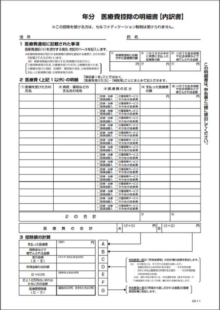 医療費控除の明細書の作成方法